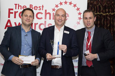 Actioncoach franchise award winners