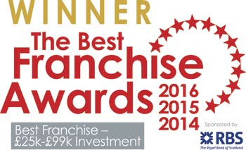 ActionCoach franchise award winner