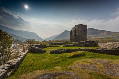 Top Four Franchise Opportunities in Wales