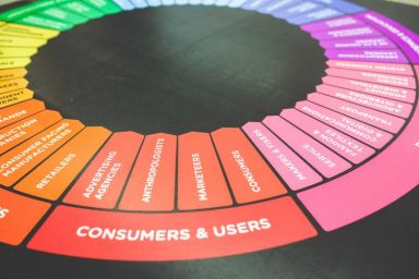 Jargon Busters: Understanding the Most Common Marketing Lingo in Franchising