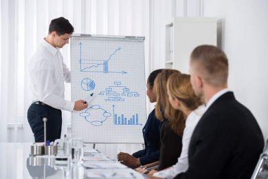 Top 5 Franchisee Training Methods